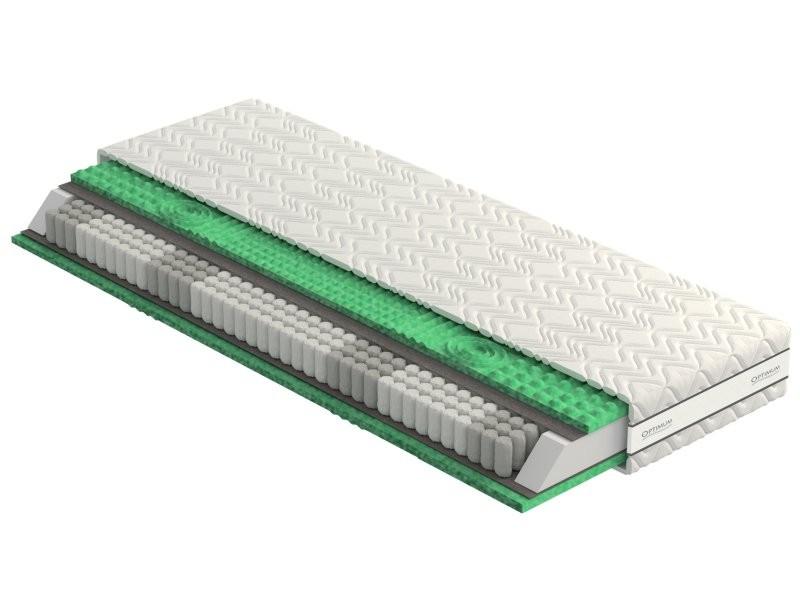 Optimum Mattress Nestor H2 - Pocket coils mattress
