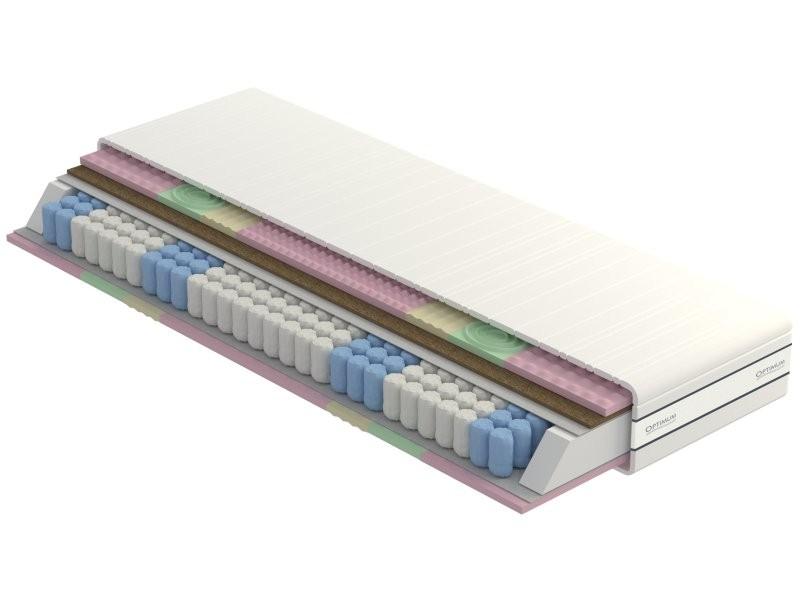 Optimum Mattress Onyks H2 - Zoned pocket coils