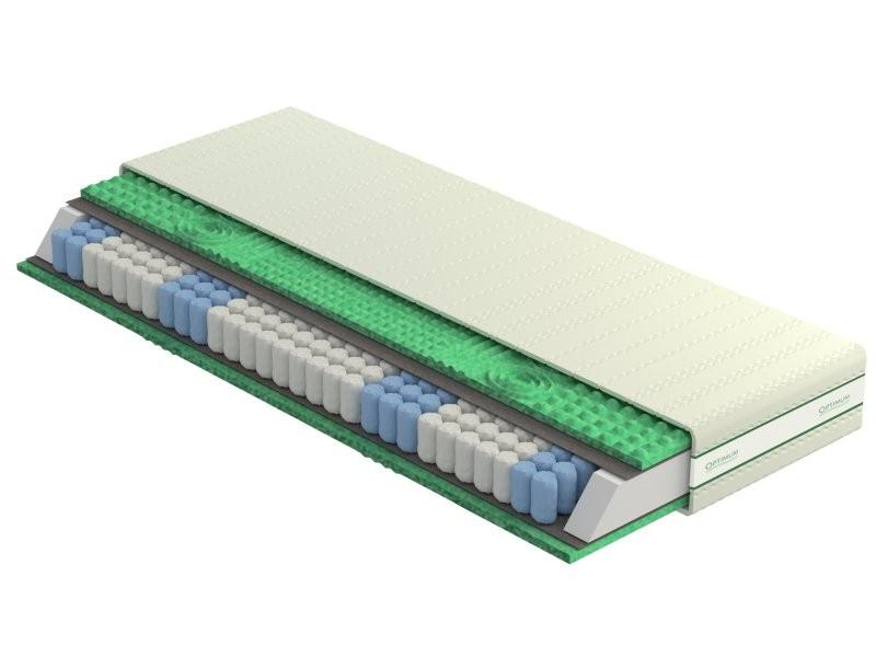 Optimum Mattress Szmaragd H2 - Pocket coils mattress